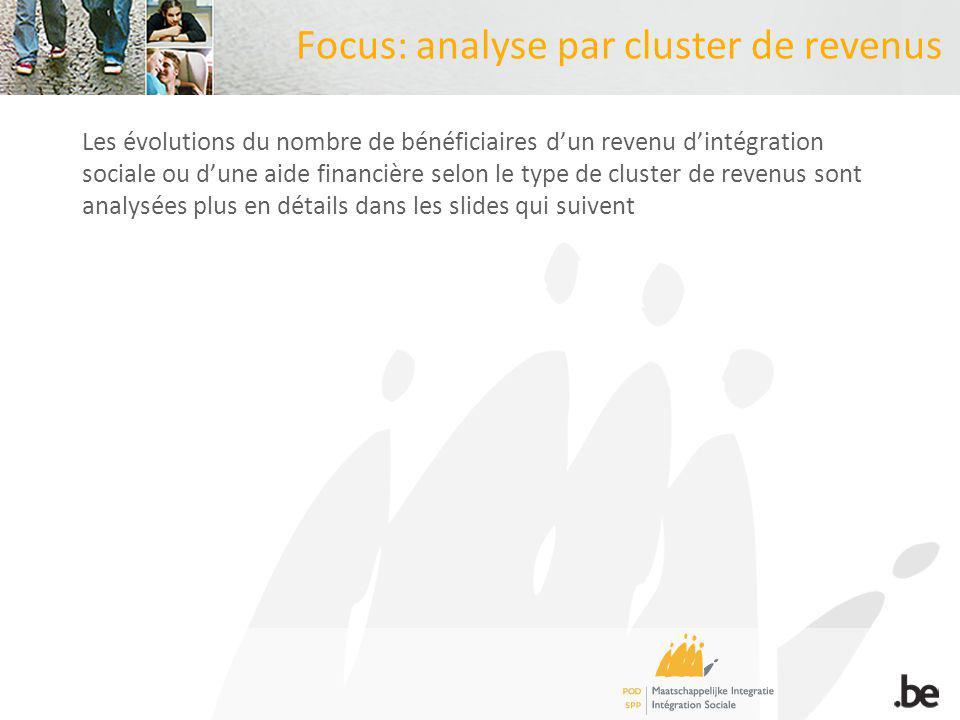 Focus: analyse par cluster de revenus Les évolutions du nombre de bénéficiaires dun revenu dintégration sociale ou dune aide financière selon le type de cluster de revenus sont analysées plus en détails dans les slides qui suivent