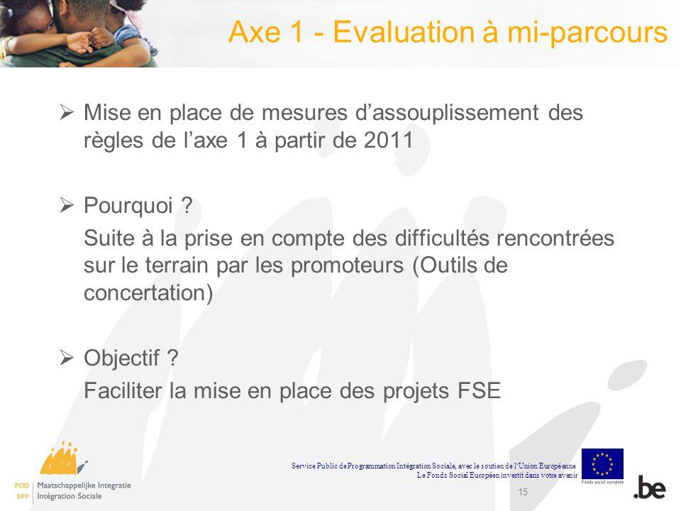 15 Axe 1 - Evaluation à mi-parcours Mise en place de mesures dassouplissement des règles de laxe 1 à partir de 2011 Pourquoi ? Suite à la prise en com
