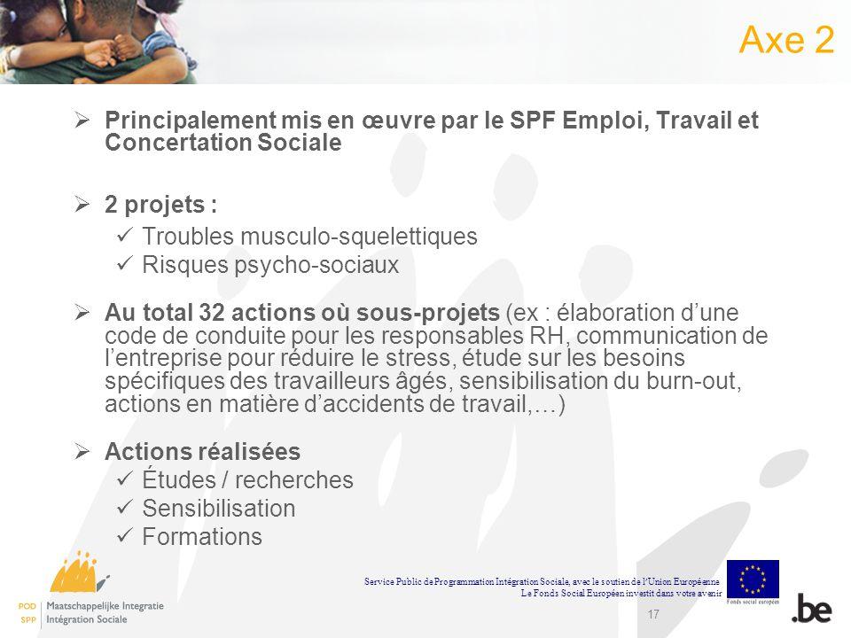 17 Axe 2 Principalement mis en œuvre par le SPF Emploi, Travail et Concertation Sociale 2 projets : Troubles musculo-squelettiques Risques psycho-soci