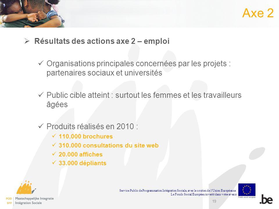 19 Axe 2 Résultats des actions axe 2 – emploi Organisations principales concernées par les projets : partenaires sociaux et universités Public cible a