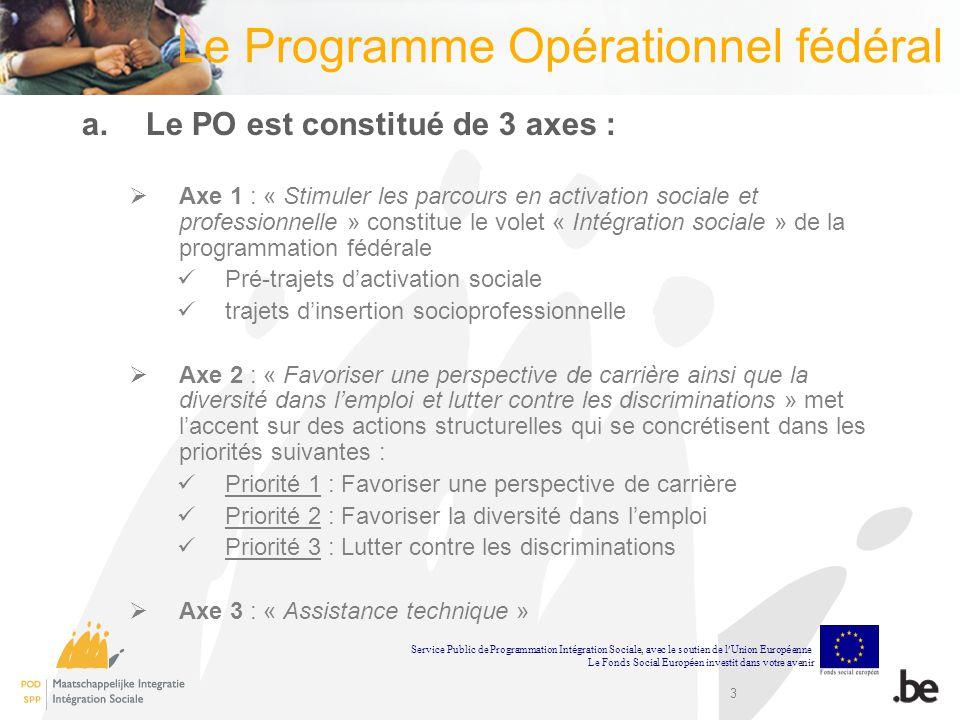 4 Le Programme Opérationnel fédéral b.Plan de financement Budget général : 45.064.810 Axe 1 : 33.072.855 minimum 50 % contribution de lEtat membre maximum 50 % subvention FSE Clé de répartition régionale pour lenveloppe Flandre 46.2 % Wallonie 40.2 % Bruxelles 13.2 % Axe 2 : 10.189.333 Axe 3 : 1.802.592 Service Public de Programmation Int é gration Sociale, avec le soutien de l Union Europ é enne Le Fonds Social Europ é en investit dans votre avenir