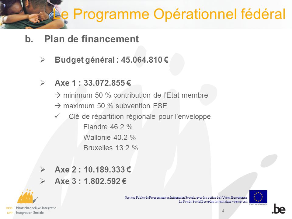 4 Le Programme Opérationnel fédéral b.Plan de financement Budget général : 45.064.810 Axe 1 : 33.072.855 minimum 50 % contribution de lEtat membre max