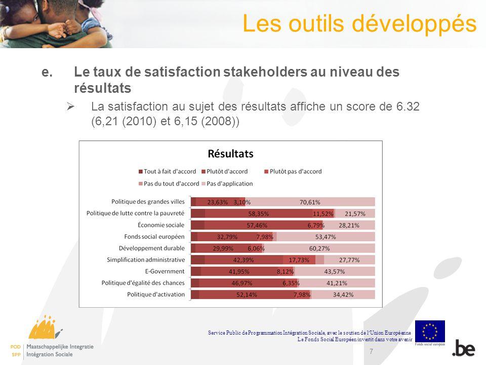 7 Les outils développés e.Le taux de satisfaction stakeholders au niveau des résultats La satisfaction au sujet des résultats affiche un score de 6.32