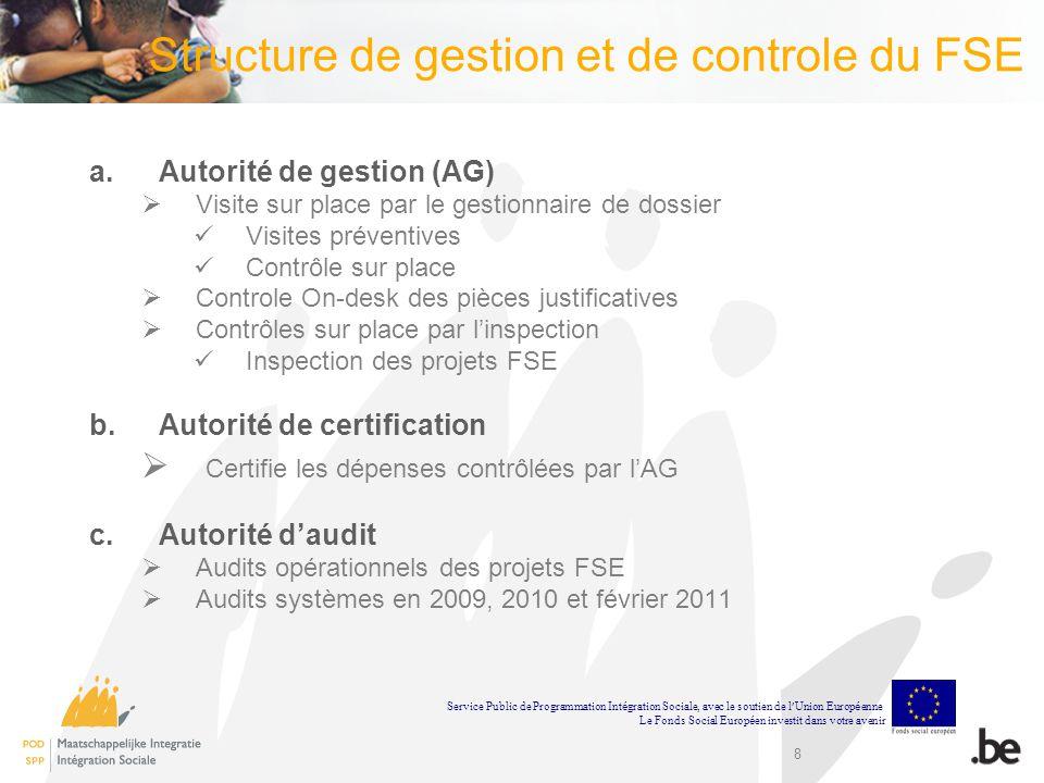 8 Structure de gestion et de controle du FSE a.Autorité de gestion (AG) Visite sur place par le gestionnaire de dossier Visites préventives Contrôle s