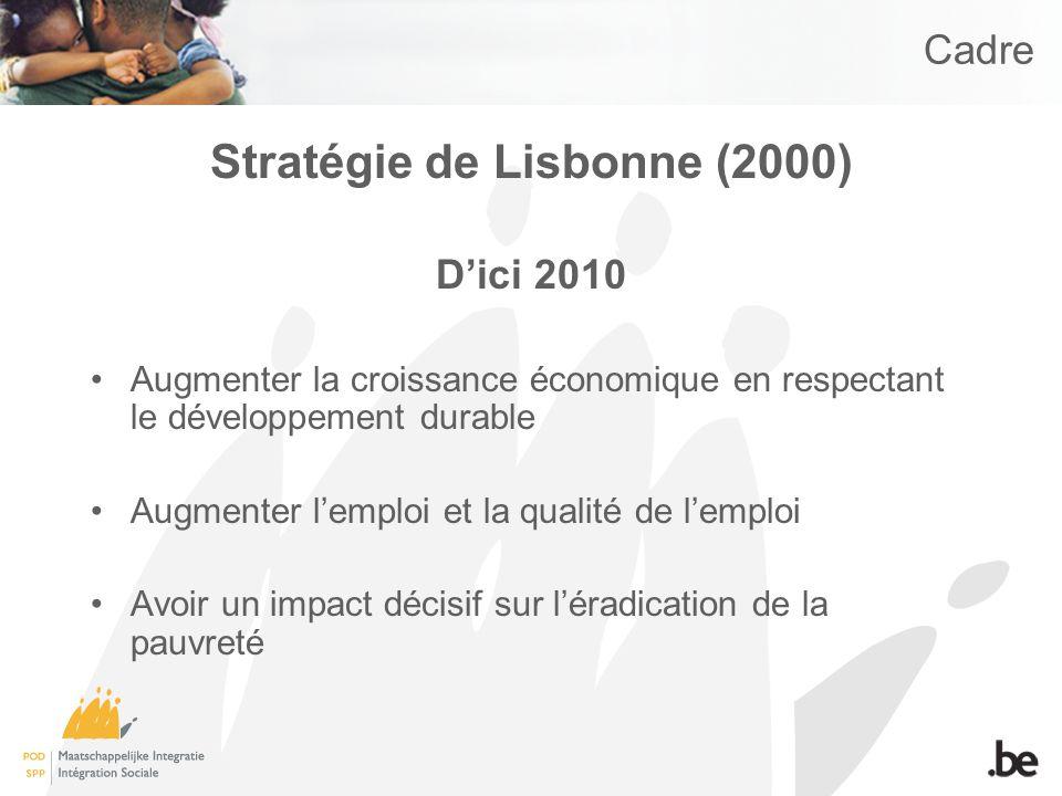 Cadre Stratégie de Lisbonne (2000) Méthode ouverte de coordination Objectifs communs Indicateurs communs Plan daction nationaux Rapport conjoint de lUE Echanges de bonnes pratiques