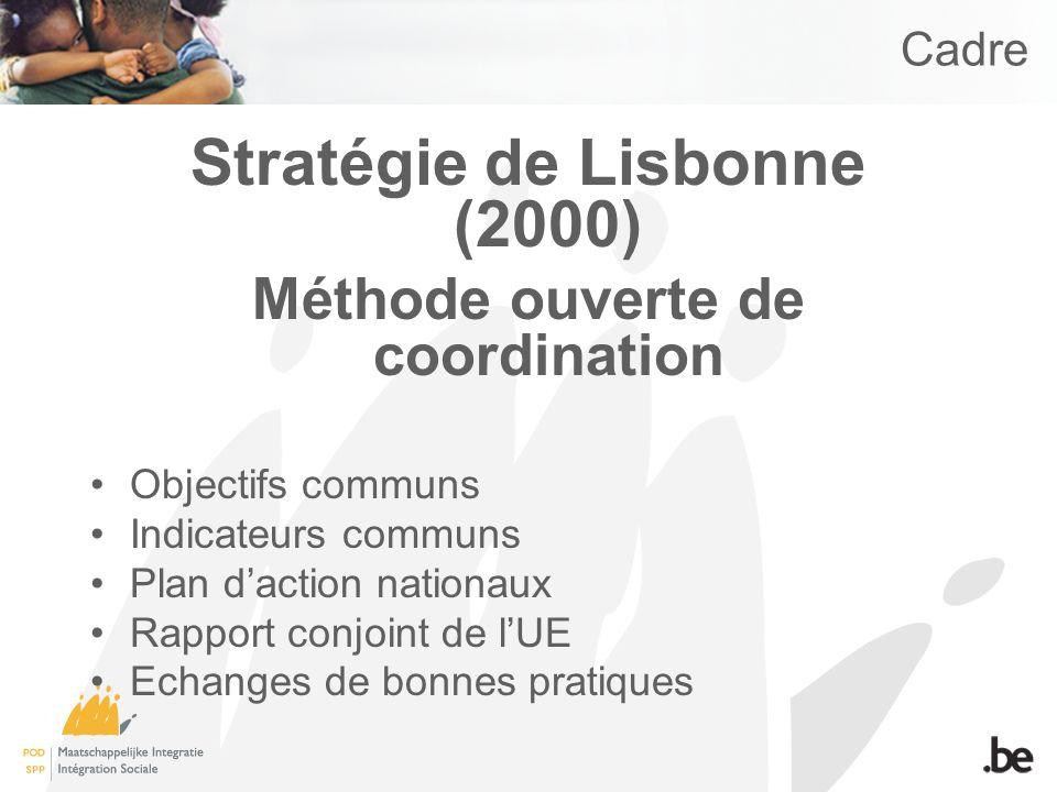 Cadre Stratégie de Lisbonne (2000) Méthode ouverte de coordination Objectifs communs Indicateurs communs Plan daction nationaux Rapport conjoint de lU