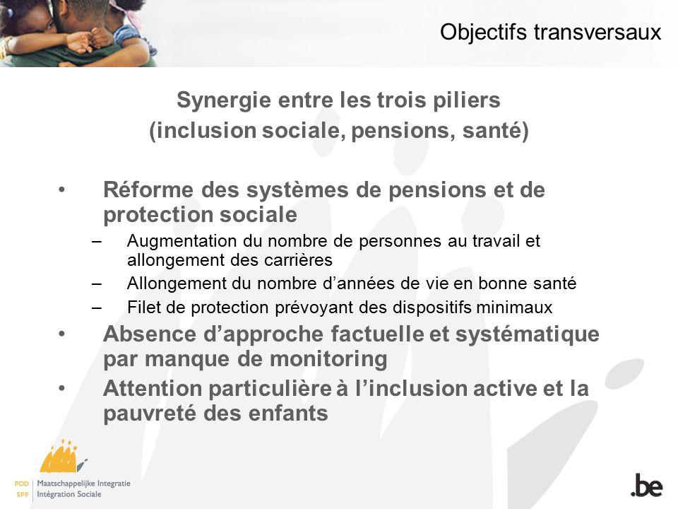 Objectifs transversaux Synergie entre les trois piliers (inclusion sociale, pensions, santé) Réforme des systèmes de pensions et de protection sociale