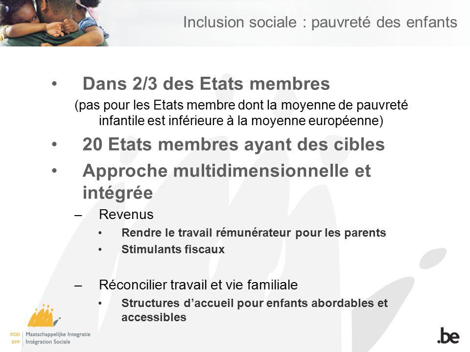 Inclusion sociale : pauvreté des enfants Dans 2/3 des Etats membres (pas pour les Etats membre dont la moyenne de pauvreté infantile est inférieure à