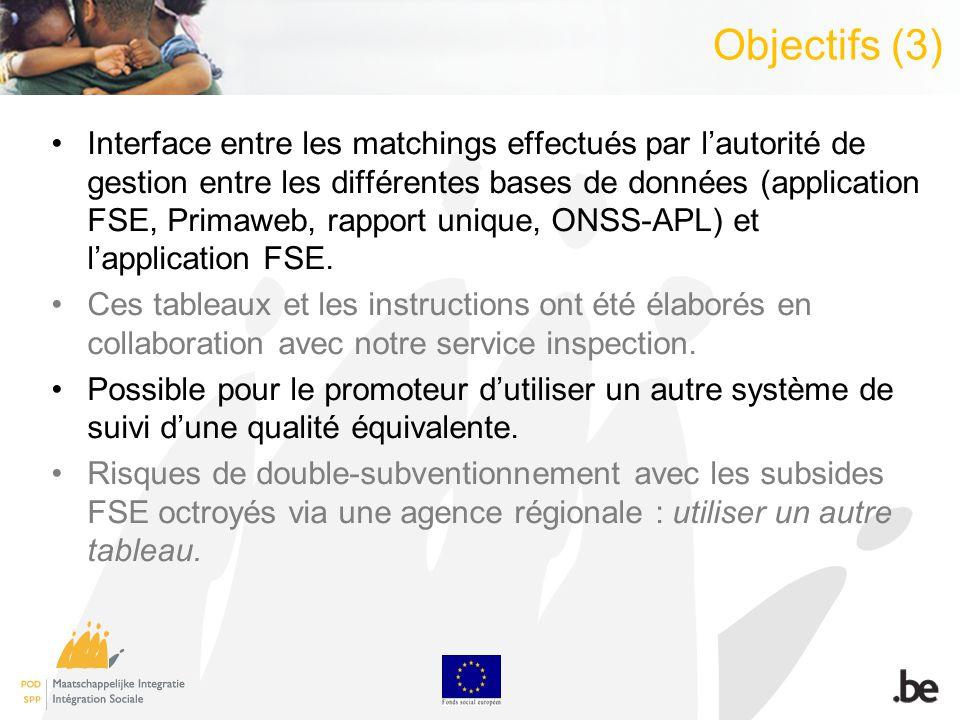 Objectifs (3) Interface entre les matchings effectués par lautorité de gestion entre les différentes bases de données (application FSE, Primaweb, rapport unique, ONSS-APL) et lapplication FSE.