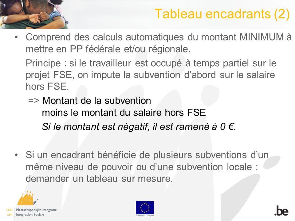 Tableau encadrants (2) Comprend des calculs automatiques du montant MINIMUM à mettre en PP fédérale et/ou régionale. Principe : si le travailleur est