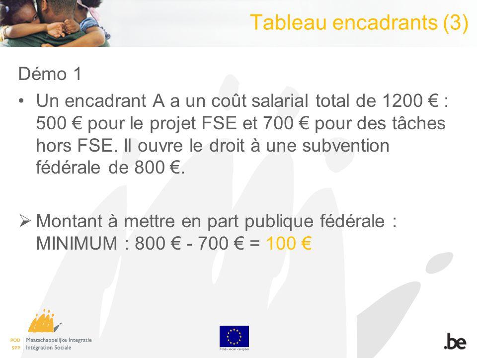 Tableau encadrants (3) Démo 1 Un encadrant A a un coût salarial total de 1200 : 500 pour le projet FSE et 700 pour des tâches hors FSE.