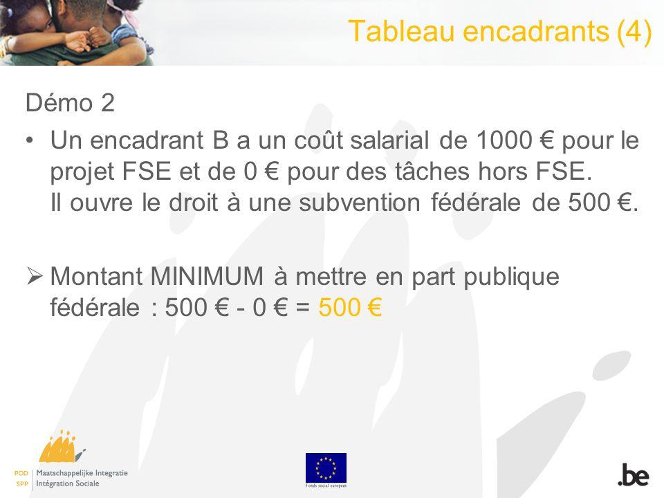 Tableau encadrants (4) Démo 2 Un encadrant B a un coût salarial de 1000 pour le projet FSE et de 0 pour des tâches hors FSE. Il ouvre le droit à une s