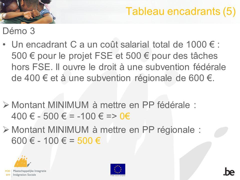 Tableau encadrants (5) Démo 3 Un encadrant C a un coût salarial total de 1000 : 500 pour le projet FSE et 500 pour des tâches hors FSE.