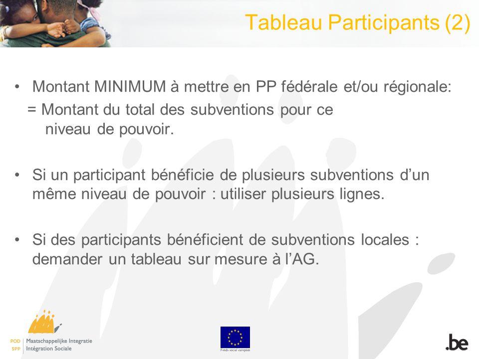 Tableau Participants (2) Montant MINIMUM à mettre en PP fédérale et/ou régionale: = Montant du total des subventions pour ce niveau de pouvoir. Si un