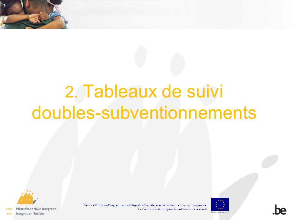 2. Tableaux de suivi doubles-subventionnements Service Public de Programmation Int é gration Sociale, avec le soutien de l Union Europ é enne Le Fonds