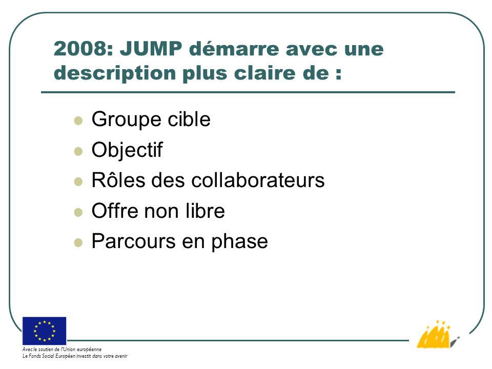 2008: JUMP démarre avec une description plus claire de : Groupe cible Objectif Rôles des collaborateurs Offre non libre Parcours en phase Avec le soutien de l Union européenne Le Fonds Social Européen investit dans votre avenir