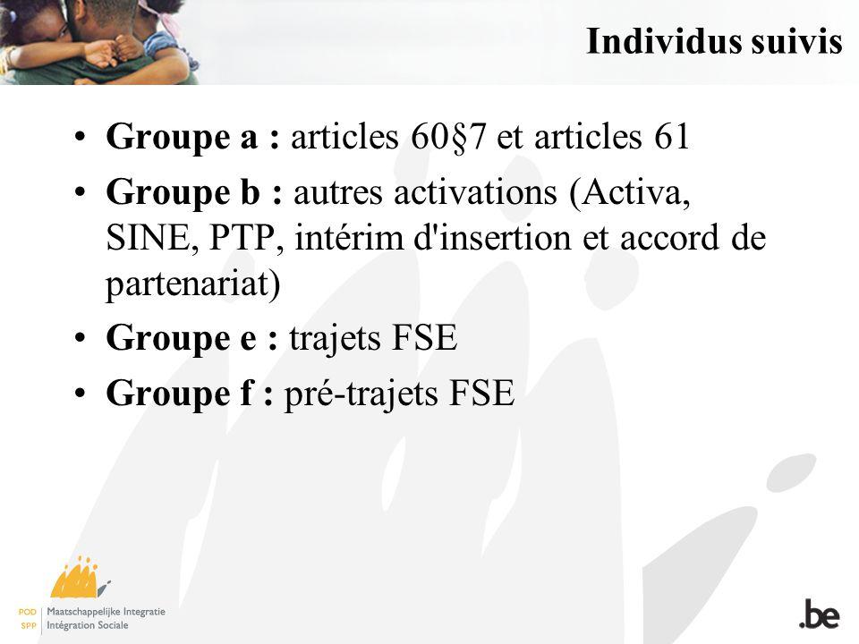 Individus suivis Groupe a : articles 60§7 et articles 61 Groupe b : autres activations (Activa, SINE, PTP, intérim d insertion et accord de partenariat) Groupe e : trajets FSE Groupe f : pré-trajets FSE