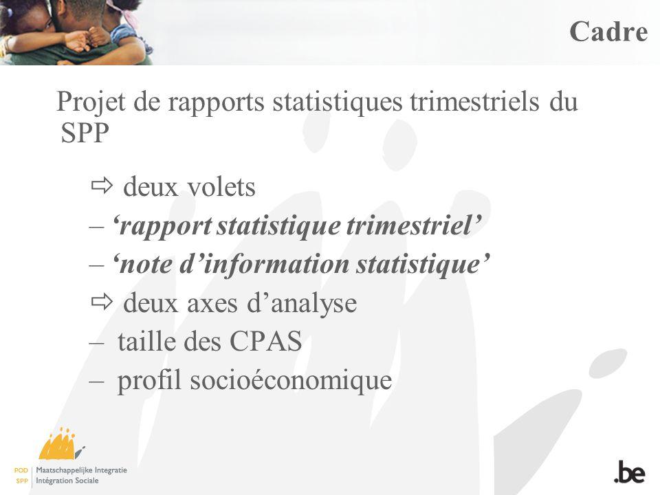 Cadre Projet de rapports statistiques trimestriels du SPP deux volets –rapport statistique trimestriel –note dinformation statistique deux axes danalyse – taille des CPAS – profil socioéconomique