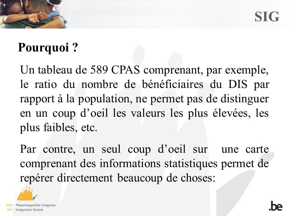 Pourquoi ? Un tableau de 589 CPAS comprenant, par exemple, le ratio du nombre de bénéficiaires du DIS par rapport à la population, ne permet pas de di