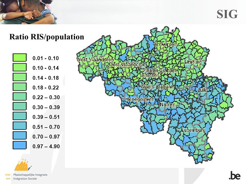 Ratio RIS/population 0.01 - 0.10 0.10 - 0.14 0.14 - 0.18 0.18 - 0.22 0.22 – 0.30 0.30 – 0.39 0.39 – 0.51 0.51 – 0.70 0.70 – 0.97 0.97 – 4.90 SIG