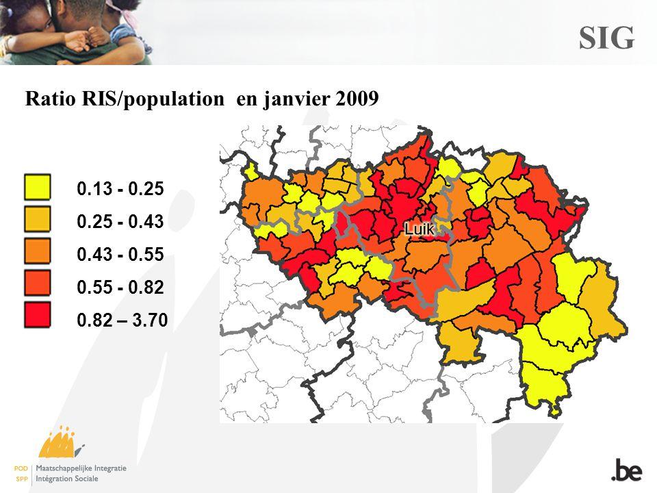 Ratio RIS/population en janvier 2009 SIG 0.13 - 0.25 0.25 - 0.43 0.43 - 0.55 0.55 - 0.82 0.82 – 3.70