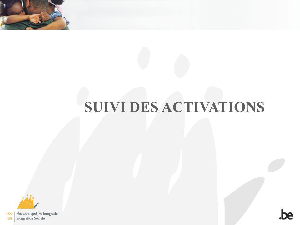 SUIVI DES ACTIVATIONS