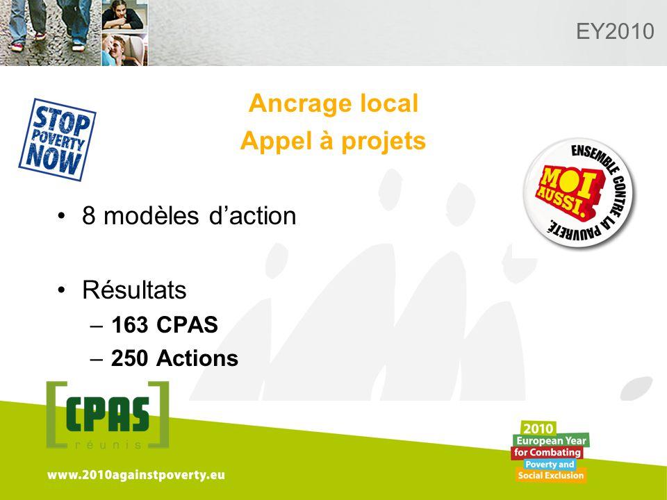 Logo van de desbetreffende sectie hier toevoegen EY2010 Ancrage local Appel à projets 8 modèles daction Résultats –163 CPAS –250 Actions