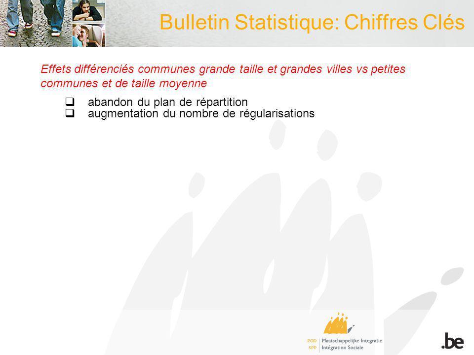 Bulletin Statistique: Chiffres Clés Effets différenciés communes grande taille et grandes villes vs petites communes et de taille moyenne abandon du p
