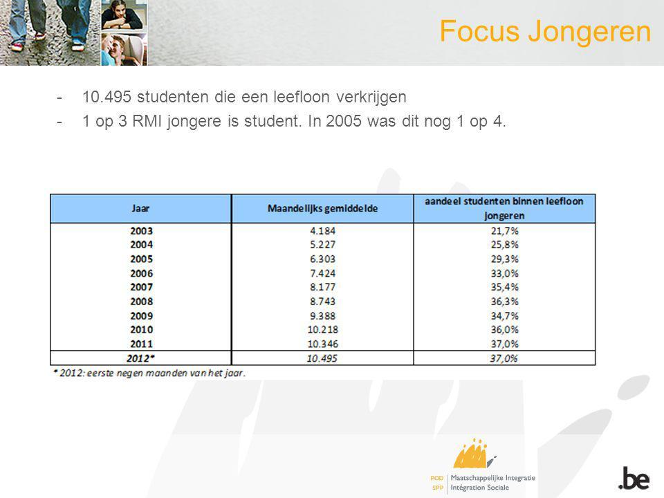 Focus Jongeren -10.495 studenten die een leefloon verkrijgen -1 op 3 RMI jongere is student. In 2005 was dit nog 1 op 4.