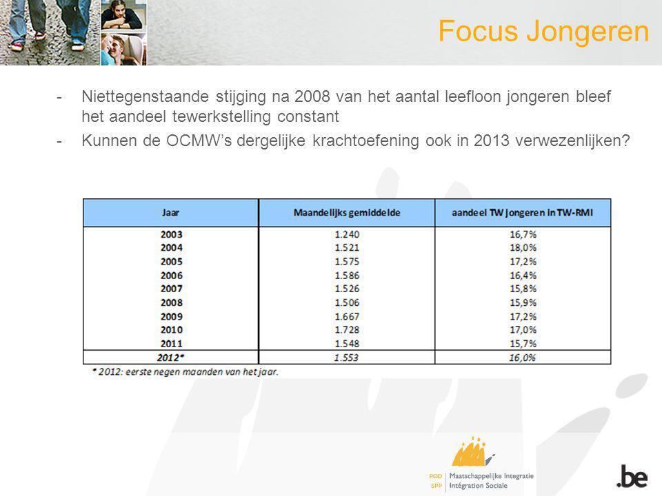 Focus Jongeren -Niettegenstaande stijging na 2008 van het aantal leefloon jongeren bleef het aandeel tewerkstelling constant -Kunnen de OCMWs dergelij