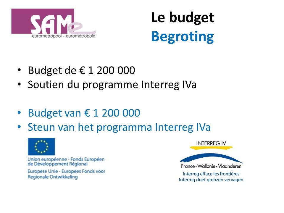 Le budget Begroting Budget de 1 200 000 Soutien du programme Interreg IVa Budget van 1 200 000 Steun van het programma Interreg IVa
