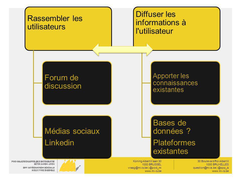 Koning Albert II laan 30 1000 BRUSSEL vraag@mi-is.be | @pod_mi www.mi-is.be __________ 30 Boulevard Roi Albert II 1000 BRUXELLES question@mi-is.be | @spp_is www.mi-is.be Rassembler les utilisateurs Forum de discussion Médias sociaux Linkedin Diffuser les informations à l utilisateur Apporter les connaissances existantes Bases de données .