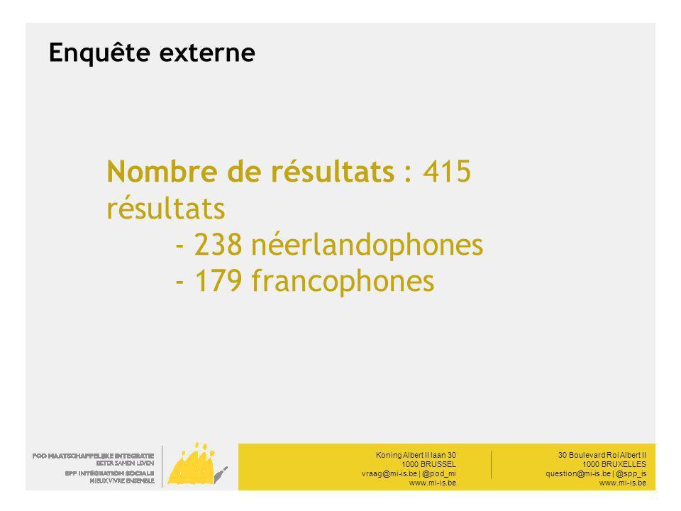 Koning Albert II laan 30 1000 BRUSSEL vraag@mi-is.be | @pod_mi www.mi-is.be __________ 30 Boulevard Roi Albert II 1000 BRUXELLES question@mi-is.be | @spp_is www.mi-is.be Enquête externe Nombre de résultats : 415 résultats - 238 néerlandophones - 179 francophones