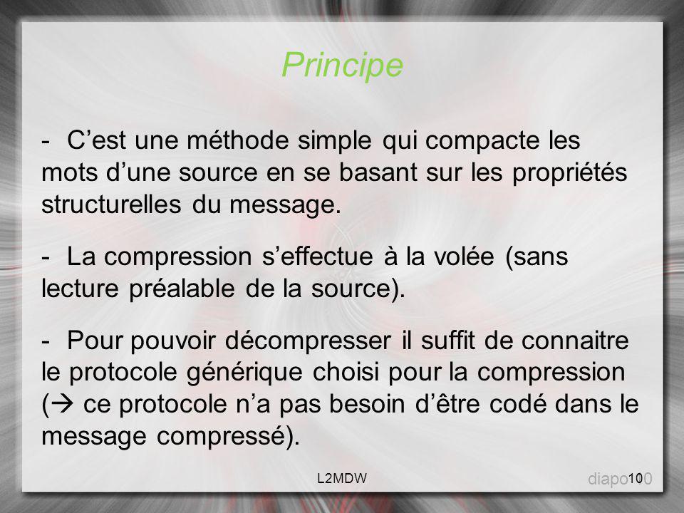 Principe -Cest une méthode simple qui compacte les mots dune source en se basant sur les propriétés structurelles du message. -La compression seffectu