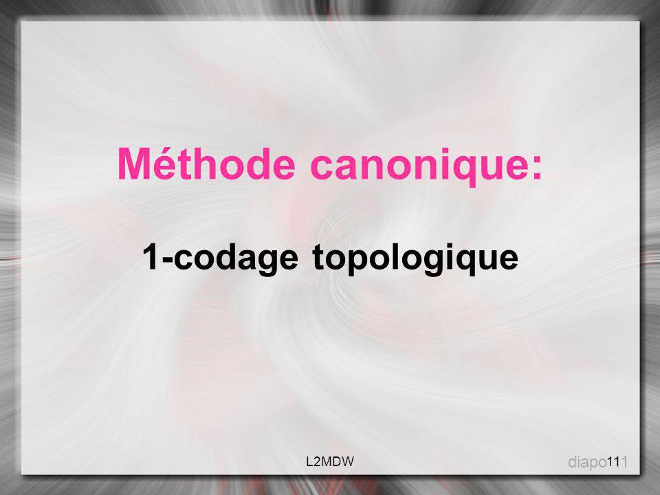 Méthode canonique: 1-codage topologique diapo 11 11L2MDW