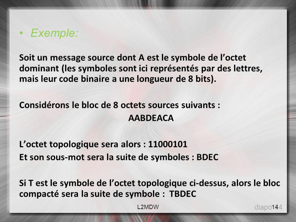 Exemple: Soit un message source dont A est le symbole de loctet dominant (les symboles sont ici représentés par des lettres, mais leur code binaire a