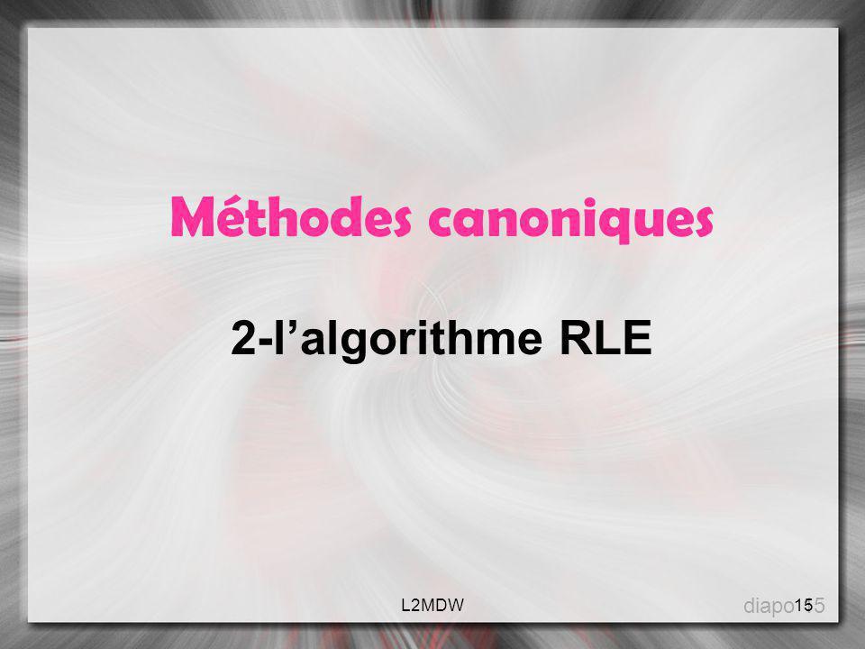 Méthodes canoniques 2-lalgorithme RLE diapo 15 15L2MDW