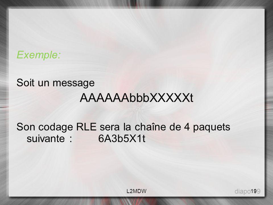 Exemple: Soit un message AAAAAAbbbXXXXXt Son codage RLE sera la chaîne de 4 paquets suivante :6A3b5X1t diapo 19 19L2MDW