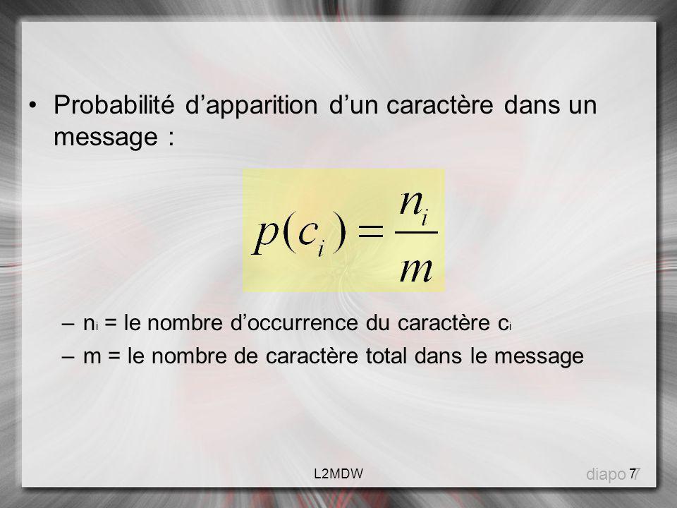 Probabilité dapparition dun caractère dans un message : –n i = le nombre doccurrence du caractère c i –m = le nombre de caractère total dans le messag