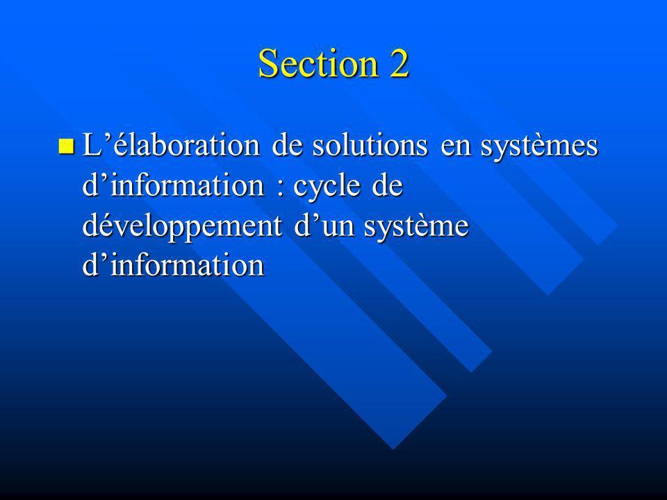 Section 2 Lélaboration de solutions en systèmes dinformation : cycle de développement dun système dinformation Lélaboration de solutions en systèmes d