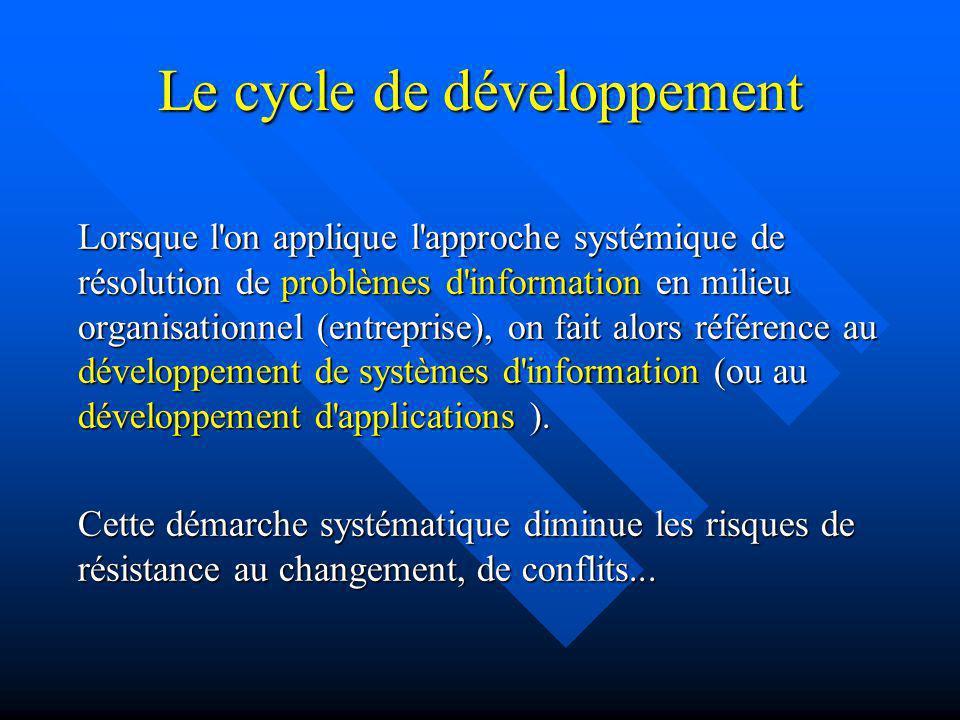 Le cycle de développement Lorsque l'on applique l'approche systémique de résolution de problèmes d'information en milieu organisationnel (entreprise),