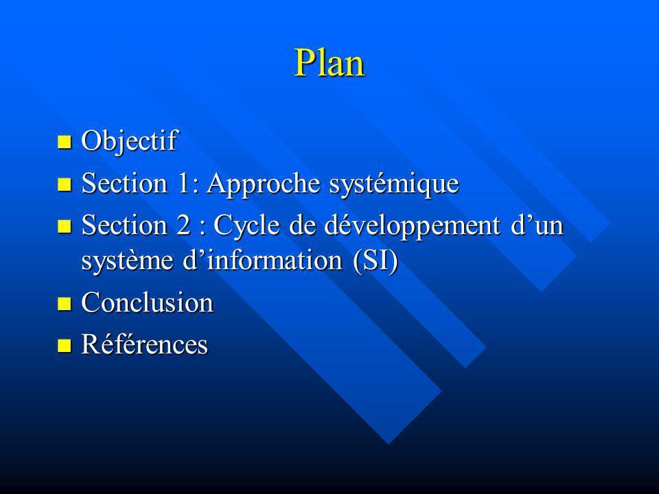 Plan Objectif Objectif Section 1: Approche systémique Section 1: Approche systémique Section 2 : Cycle de développement dun système dinformation (SI)