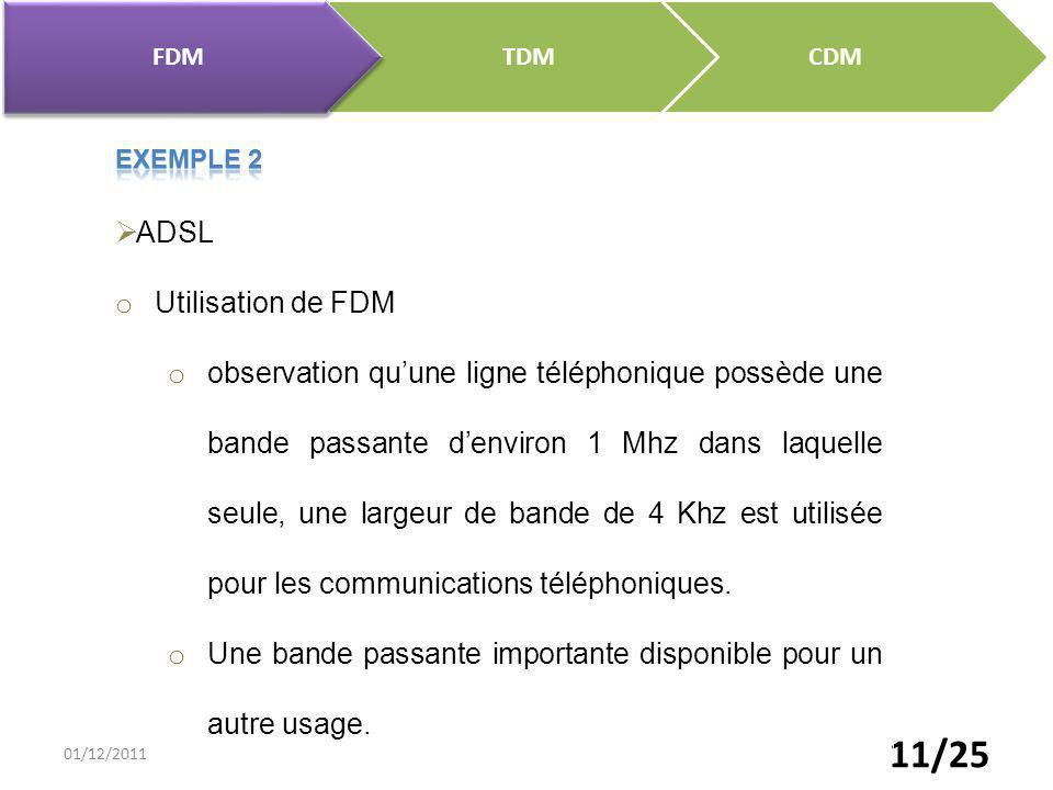 11/25 CDM TDM FDM ADSL o Utilisation de FDM o observation quune ligne téléphonique possède une bande passante denviron 1 Mhz dans laquelle seule, une