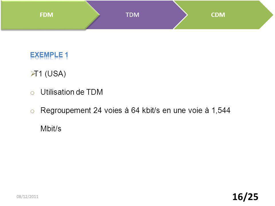 16/25 CDMTDM FDM T1 (USA) o Utilisation de TDM o Regroupement 24 voies à 64 kbit/s en une voie à 1,544 Mbit/s 08/12/2011