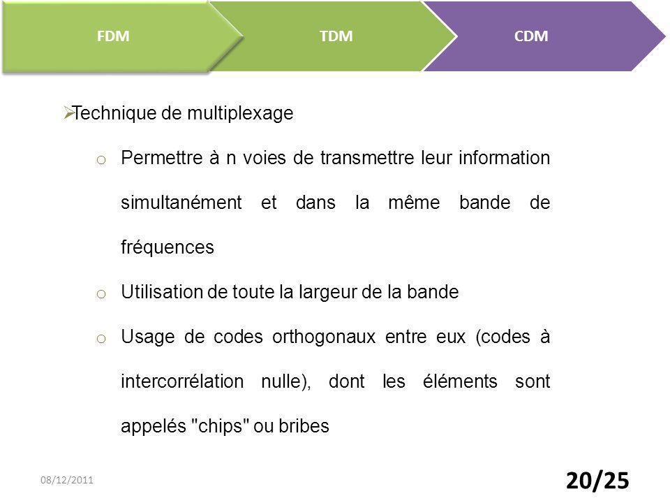 CDM TDM FDM 20/25 Technique de multiplexage o Permettre à n voies de transmettre leur information simultanément et dans la même bande de fréquences o