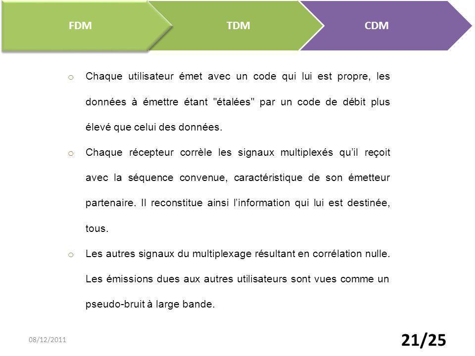 CDM TDM FDM 21/25 o Chaque utilisateur émet avec un code qui lui est propre, les données à émettre étant