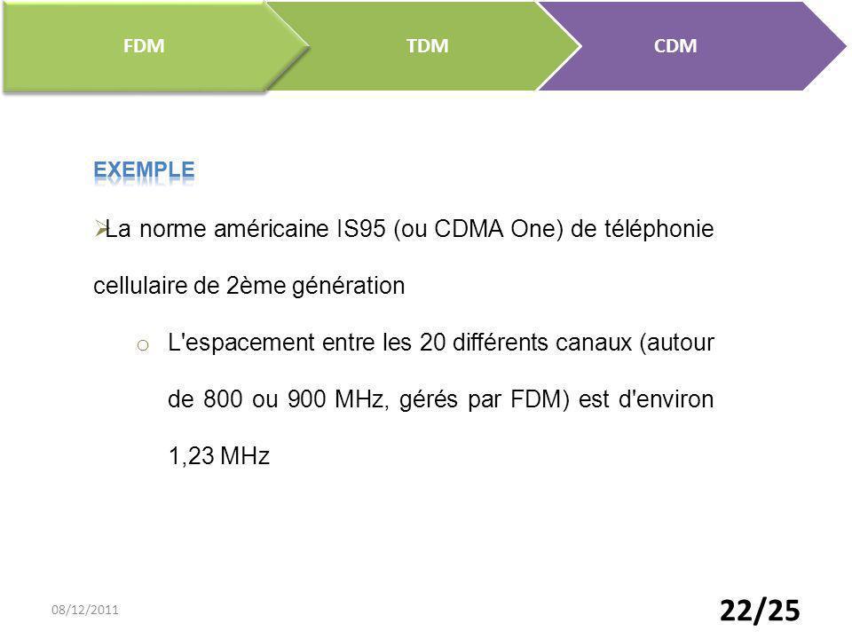 22/25 La norme américaine IS95 (ou CDMA One) de téléphonie cellulaire de 2ème génération o L'espacement entre les 20 différents canaux (autour de 800