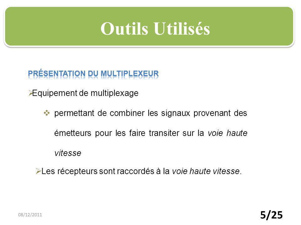 Outils Utilisés 6/25 08/12/2011