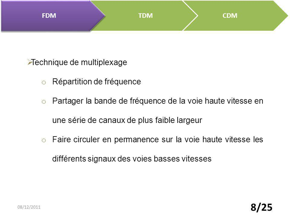 9/25 CDM TDM FDM Téléphone o Utilisation de FDM o Regroupement de 12 voix téléphoniques de 4000 Hz chacune (3000 Hz utilisables plus 2 espaces inter- bandes de 500 Hz) ce qui donne une largeur de bande de 48 kHz répartie entre 60 et 108 kHz 08/12/2011