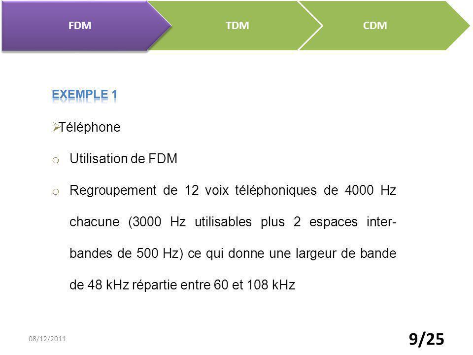 9/25 CDM TDM FDM Téléphone o Utilisation de FDM o Regroupement de 12 voix téléphoniques de 4000 Hz chacune (3000 Hz utilisables plus 2 espaces inter-